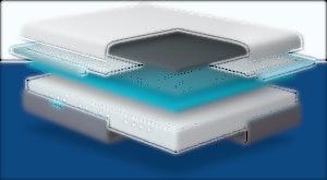 Simba mattress layers